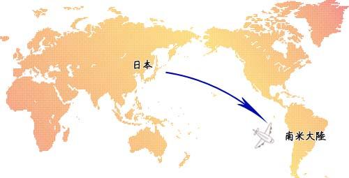日本・南米距離間