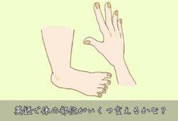 ゲームを使って、英語で体の部位を簡単に覚えてしまおう♪